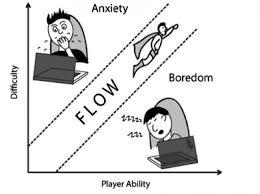 la teoría del flow y las room escapes